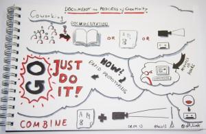 Dokumentation von Kreativprozessen
