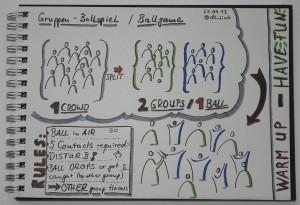 Ballspiel für Gruppen