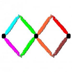 Der doppelte Diamant symbolisiert die wesentlichen Schritte des Design Thinkings: der erste Diamant steht für den Problemraum, der zweite für den Lösungraum. Am Ende erhalten wir immer ein benutzerzentriertes, getestetes Ergebnis (z.B. als physischer LoFi-Prototyp).